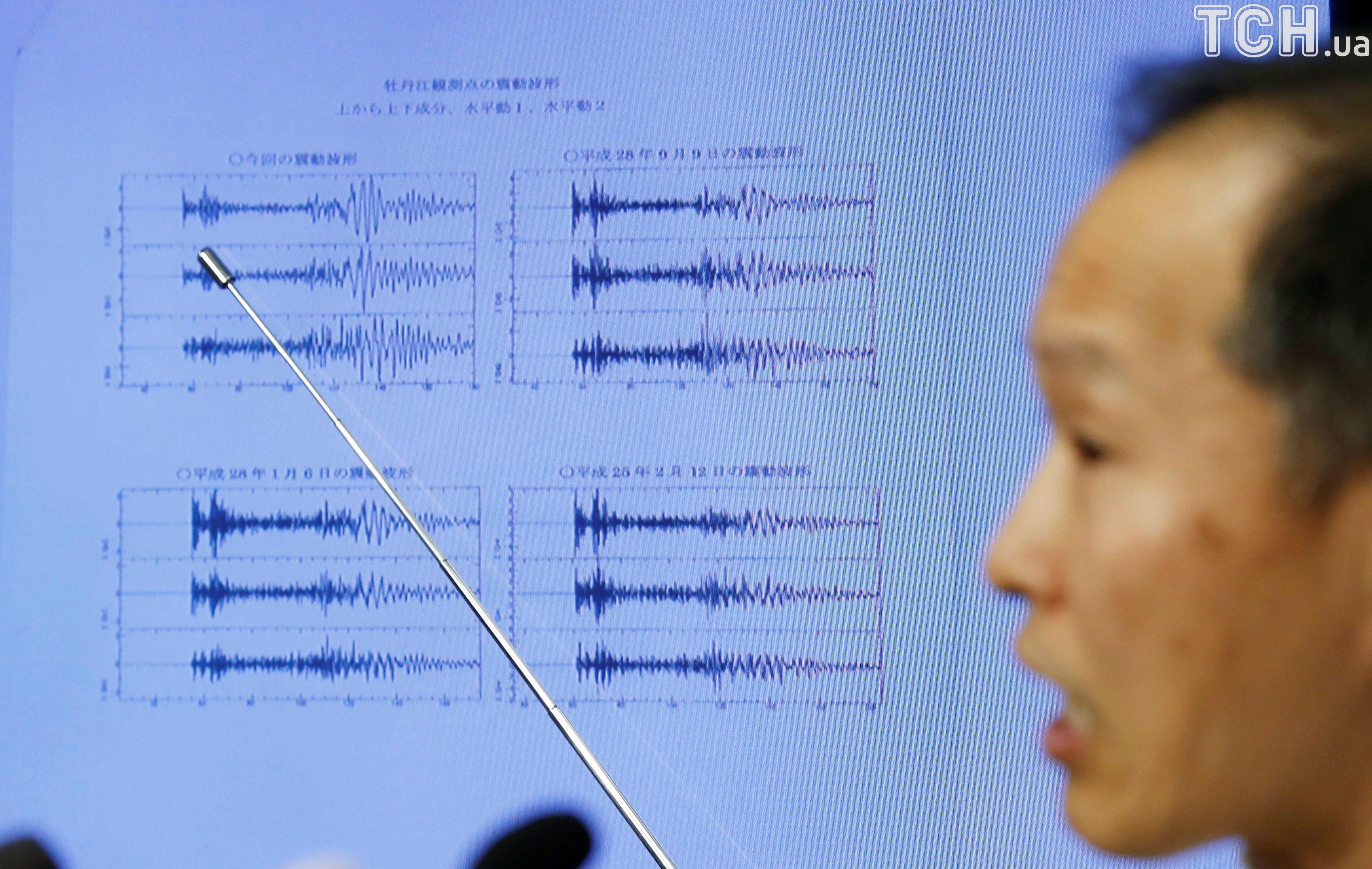 землетрус від водневої бомби в КНДР, вимірювання сейсмологів Японії