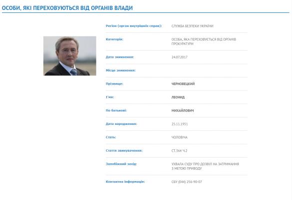 Розшук Черновецького