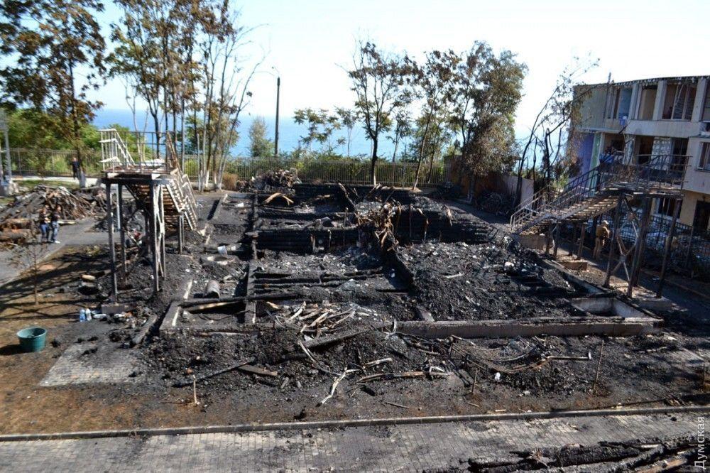 Пожежа у таборі Вікторія