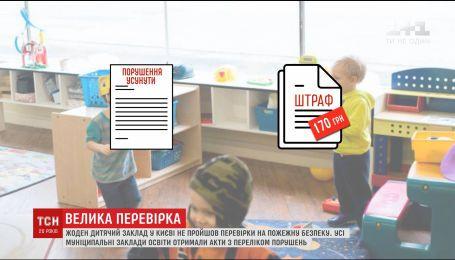 Після трагедії в Одесі в Україні знімуть мораторій на інспекцію дитячих закладів