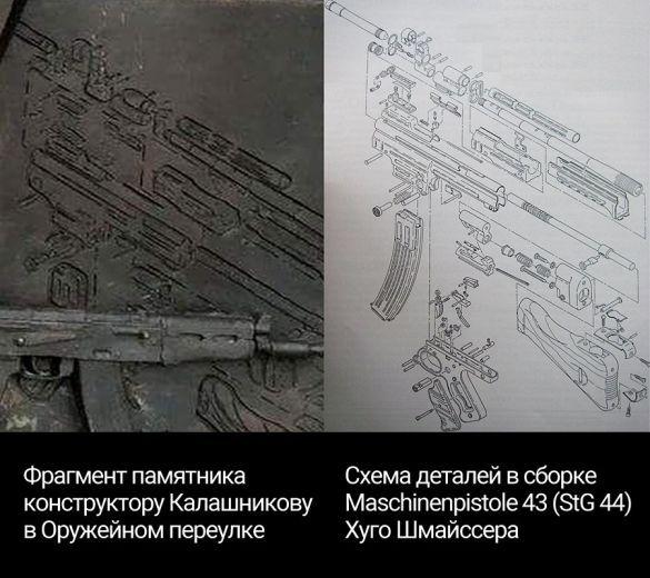УРосії напам'ятнику Калашникова знайшли зображення гвинтівки Вермахту