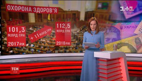 Володимир Гройсман презентував проект державного бюджету на наступний рік