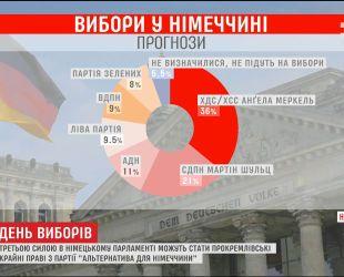Завтра понад 60 мільйонів німців обиратимуть новий парламент