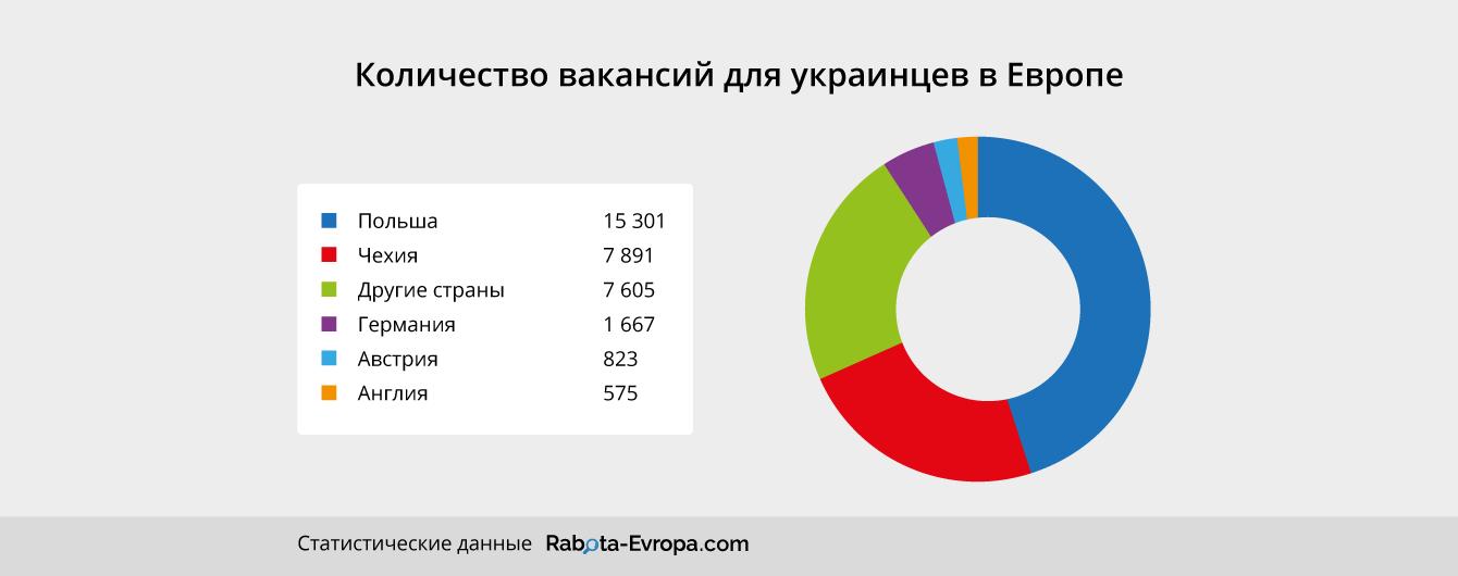 Європа потребує українців_ру_1