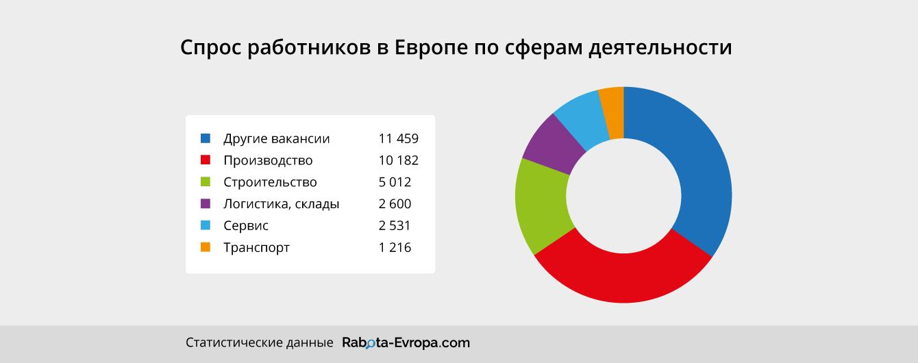 Європа потребує українців_ру_3