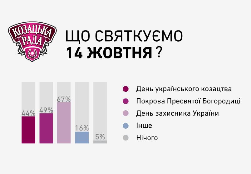 Козацька рада, графіка_2