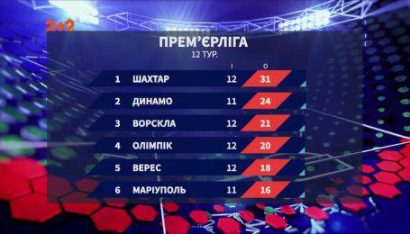 Чемпионат Украины: итоги 12 тура и анонс следующих матчей