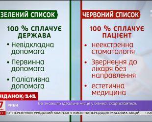 Страховая медицина по-украински: основные моменты медреформы