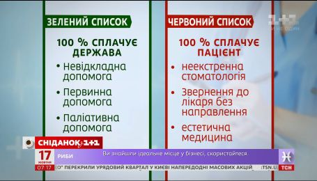 Страхова медицина по-українськи: основні моменти медреформи