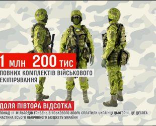 В ВР зарегистрировали законопроект, который может сделать военный сбор независимым