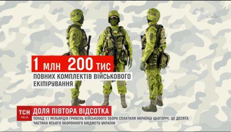 У ВР зареєстрували законопроект, який може зробити військовий збір незалежним