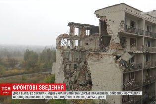 Ворог більше 2 десятків разів відкривав вогонь по українських позиціях