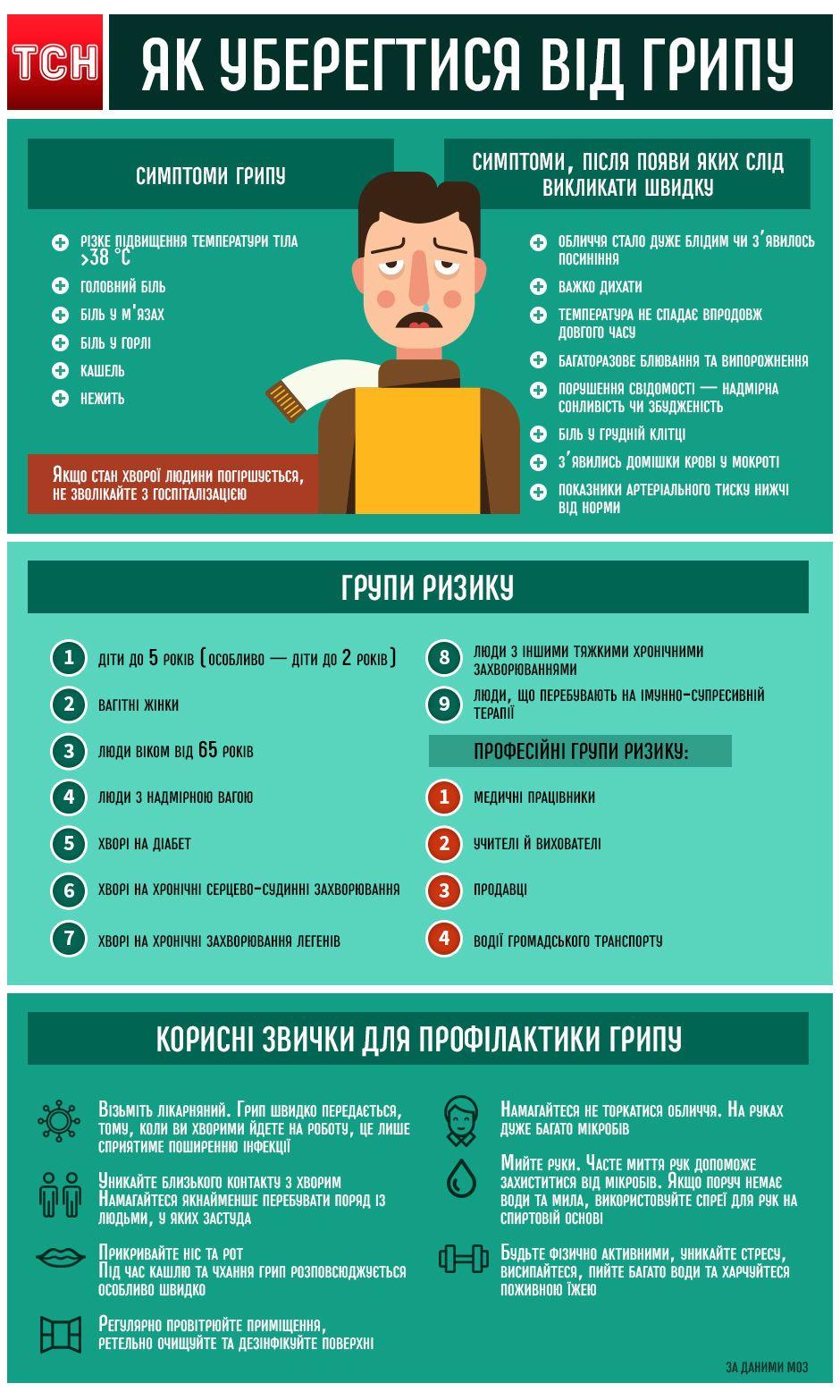 Поради від МОЗ. Інфографіка