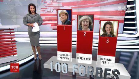 Меркель всьоме очолила рейтинг найвпливовіших жінок світу за версією Forbes