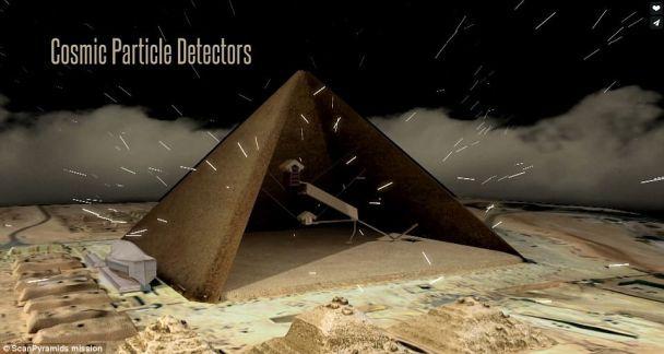Сенсаційна знахідка. Учені стверджують, що виявили в єгипетській піраміді Хеопса таємну кімнату