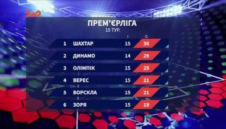 Чемпионат Украины: итоги 15 тура и анонс следующих матчей