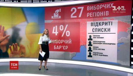Выборы по-новому: Верховная Рада приняла Избирательный кодекс