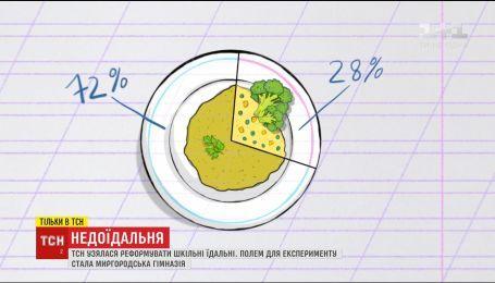 Недоїдальня: дитячий гастроентеролог протестував шкільний сніданок на власному шлунку