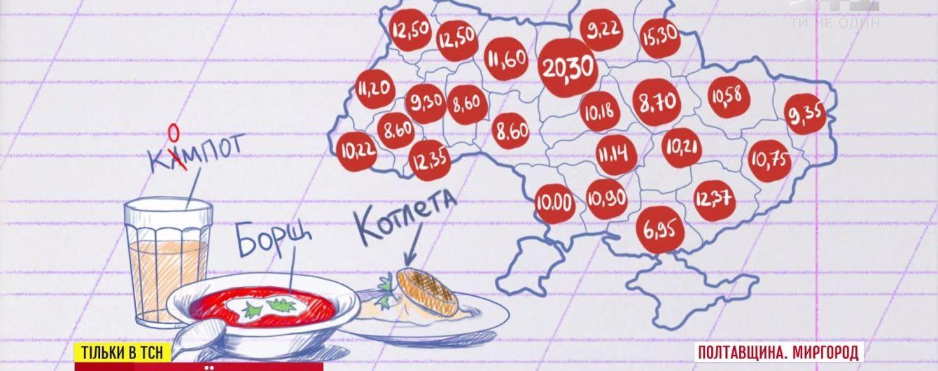 Минус Минобразования, МОЗ, санстанция: за нормативы детского питания в школах Украины не отвечает никто