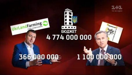 Аграрний скандал: нардепи планують розтринькати бюджетні гроші