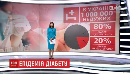 День борьбы с диабетом: в Украине насчитывается около 200 тысяч инсулинозависимых