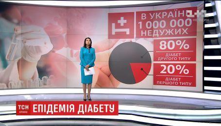 День боротьби з діабетом: в Україні нараховується близько 200 тисяч інсулінозалежних