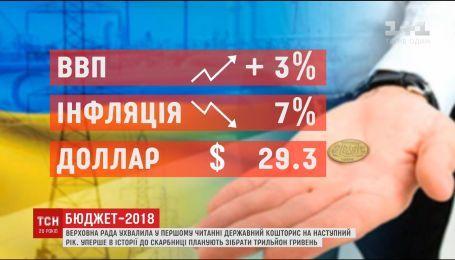 Бюджет-2018. Вперше в історії до державної скарбниці планують зібрати трильйон гривень