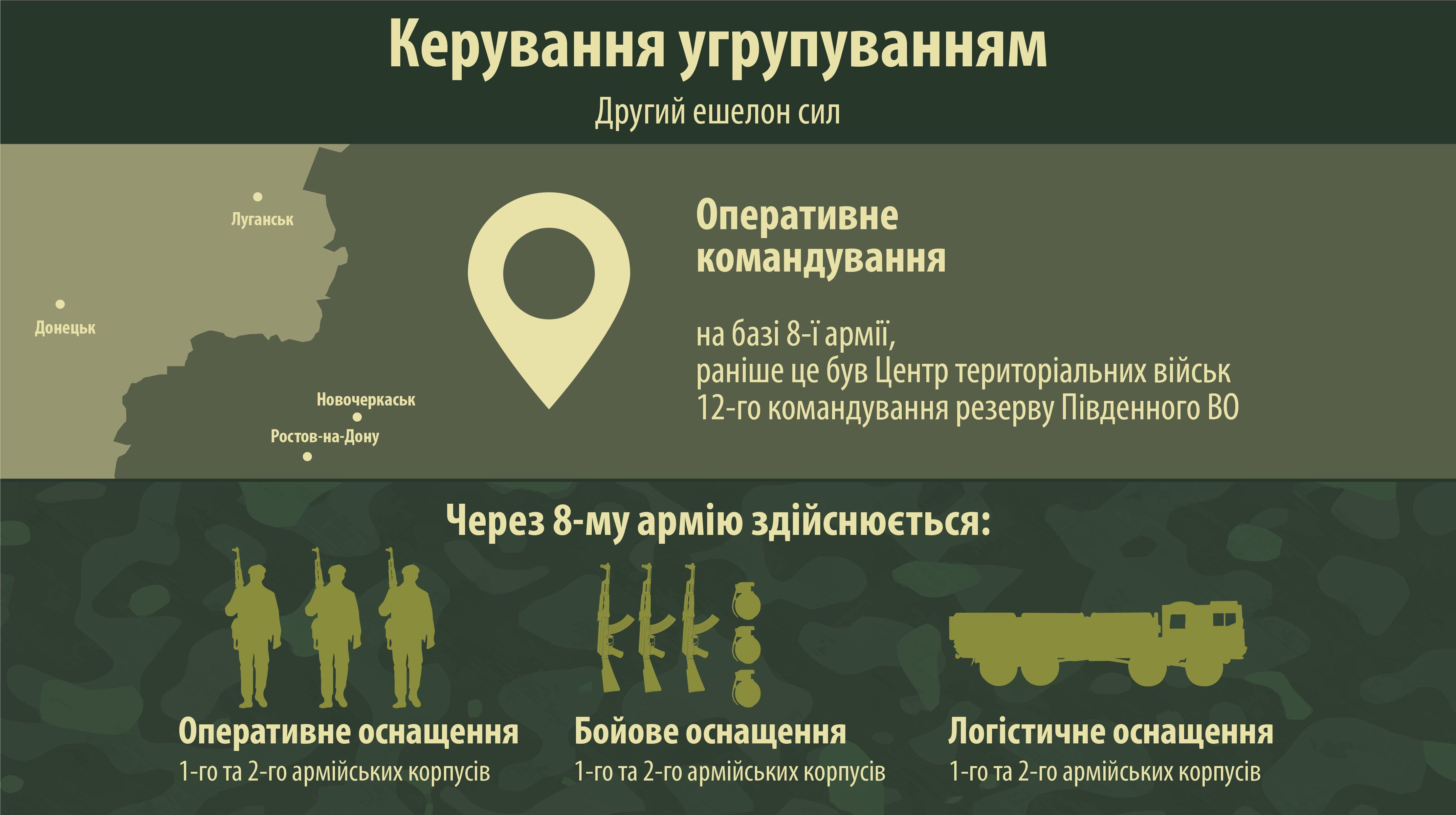 Аваков розповів, скільки техніки і військ РФ на Донбасі_3