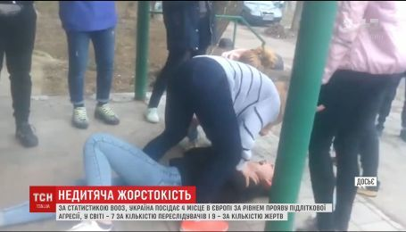 Украина занимает 4 место в Европе по уровню проявления подростковой агрессии
