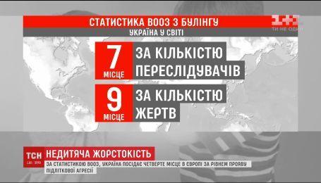 Каждый четвертый украинский ребенок постоянно подвергается насмешкам и пинкам от сверстников