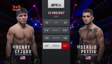 UFC 218 3 грудня 2017 рік. Генрі Сехудо - Серхіо Петтіс. Відео бою