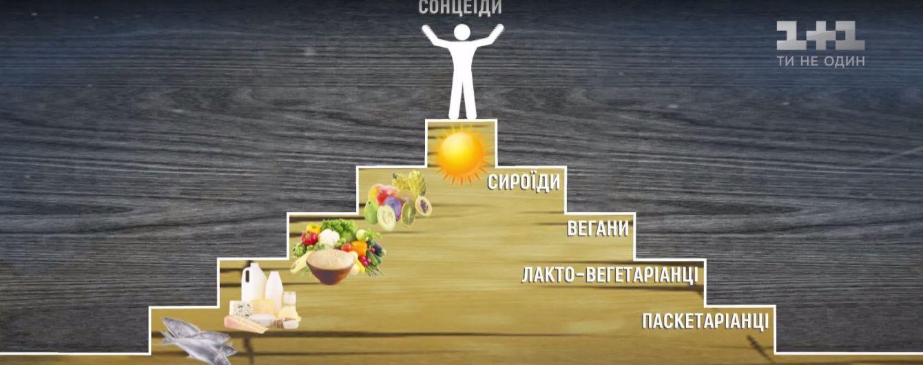 Українці стають веганами через агітаційне відео та мрії про здорову старість