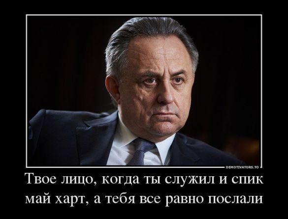 Реакція соцмереж на відсторонення росії від оі-2018_12