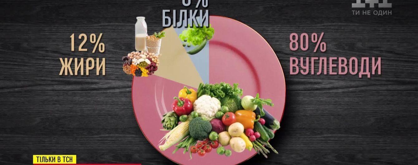 """Цена веганства: киевская семья тратит на """"здоровое питание"""" 10 тысяч в месяц"""