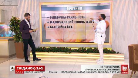 Опасности висцерального жира - консультирует врач Валихновский