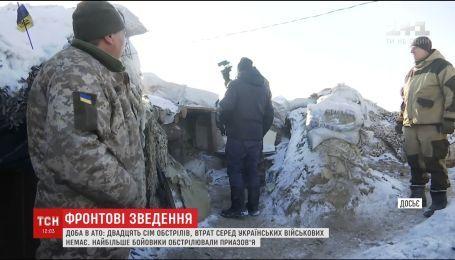 Бойовики з мінометів ударили по опорниках біля Луганського
