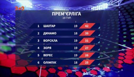 Чемпіонат України: підсумки 19 туру