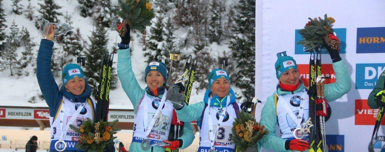 Американская компания прогнозирует лишь одну медаль для сборной Украины на Олимпиаде-2018