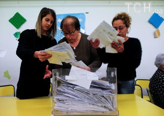 Прихильники незалежності Каталонії отримають більшість у регіональному парламенті – екзит-пол