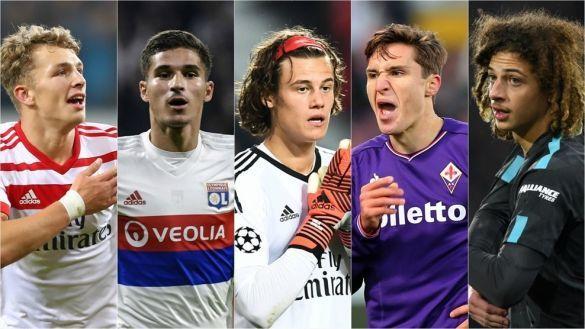 перспективні гравці 2018