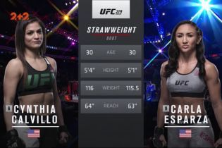 UFC 219Карла Эспарза - Синтия Калвильо. Видео боя