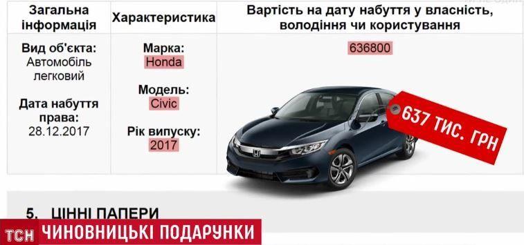 Вадим Орлов задекларував нове авто