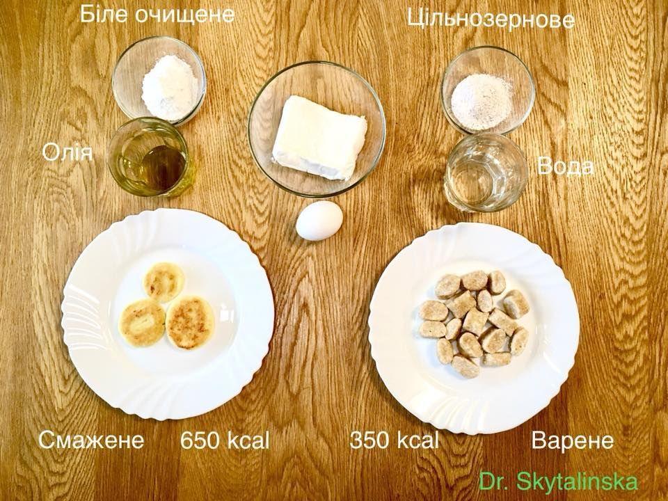 Варена їжа, дієтолог