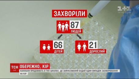 Боротьба з кором триває. На Львівщині на тиждень продовжать канікули