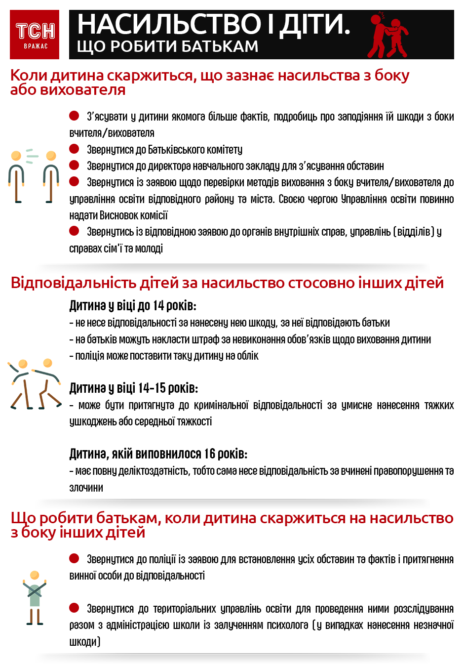 Насилля і діти, інфографіка