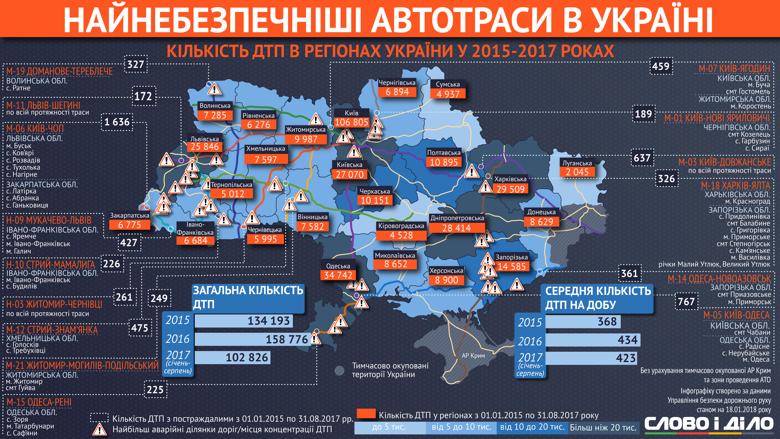 Инфографика карты трасса