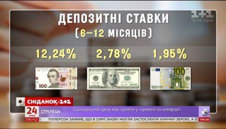 Чи варто українцям чекати на стрімке падіння ставок по депозитах