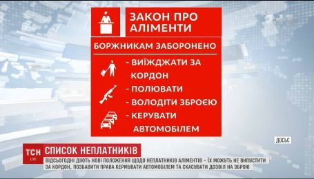В Украине вступил в силу закон об усилении ответственности родителей, которые не платят алиментов