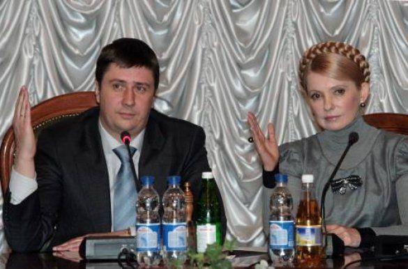 Тимошенко Кириленко