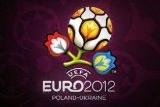 Результати жеребкування плей-офф раунду Євро-2012